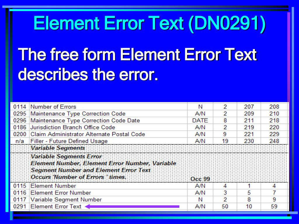 Element Error Text (DN0291)