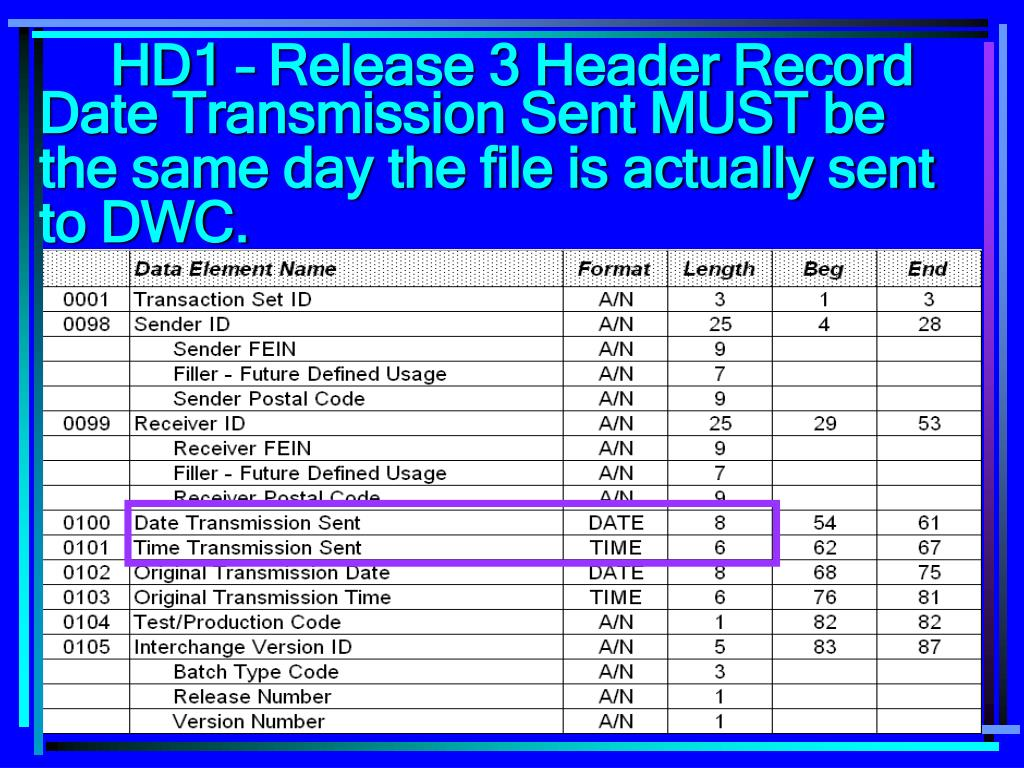 HD1 – Release 3 Header Record