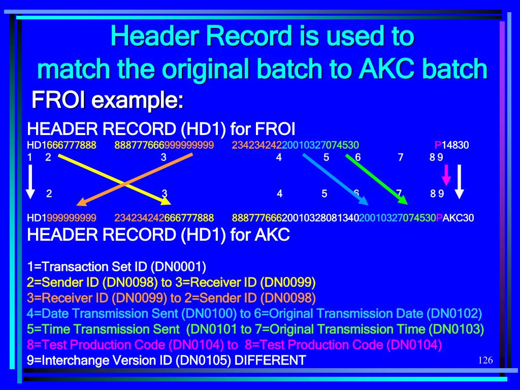Header Record is used to