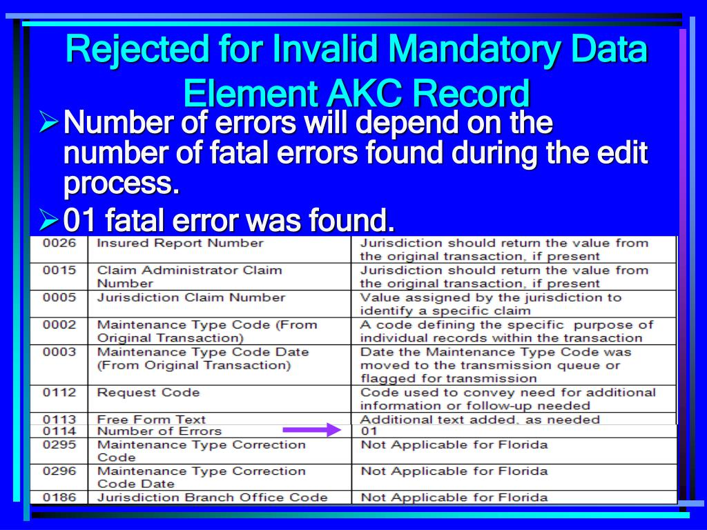 Rejected for Invalid Mandatory Data Element AKC Record