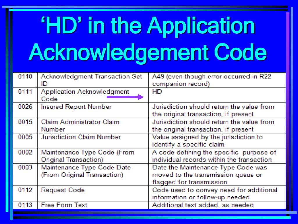 'HD' in the Application