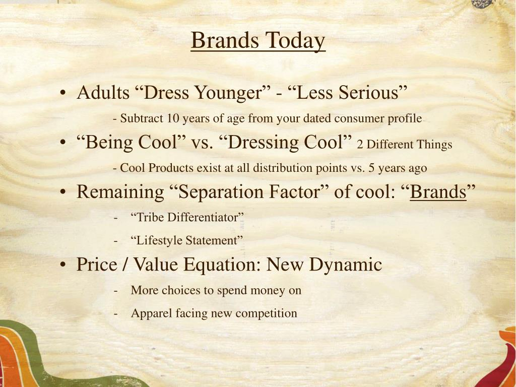 Brands Today