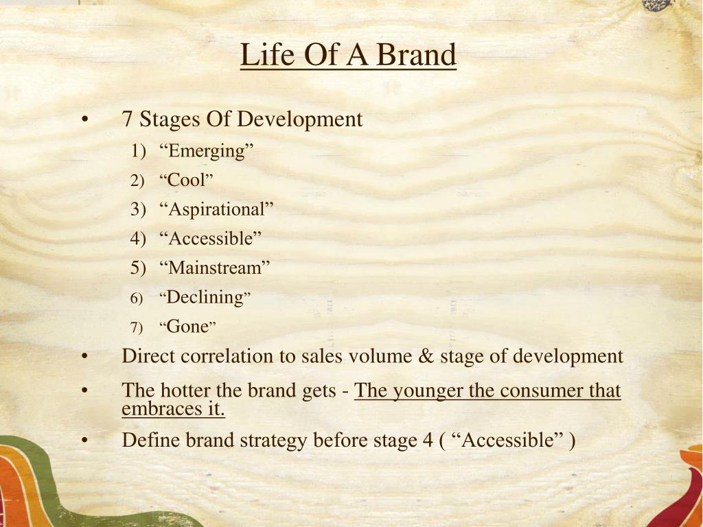Life Of A Brand