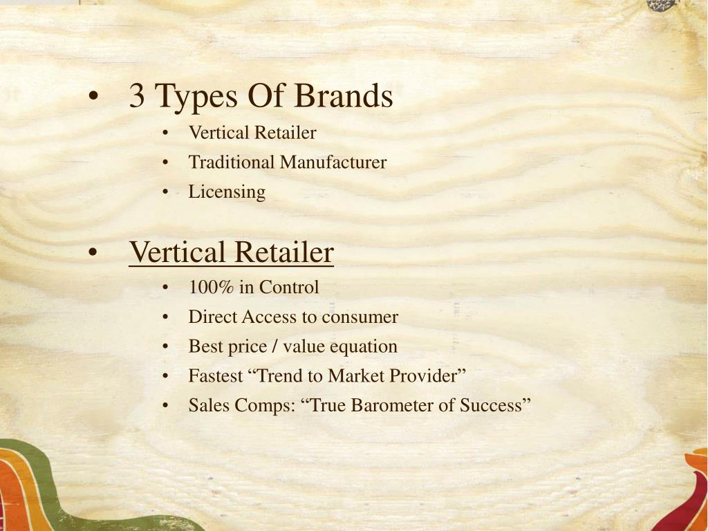 3 Types Of Brands