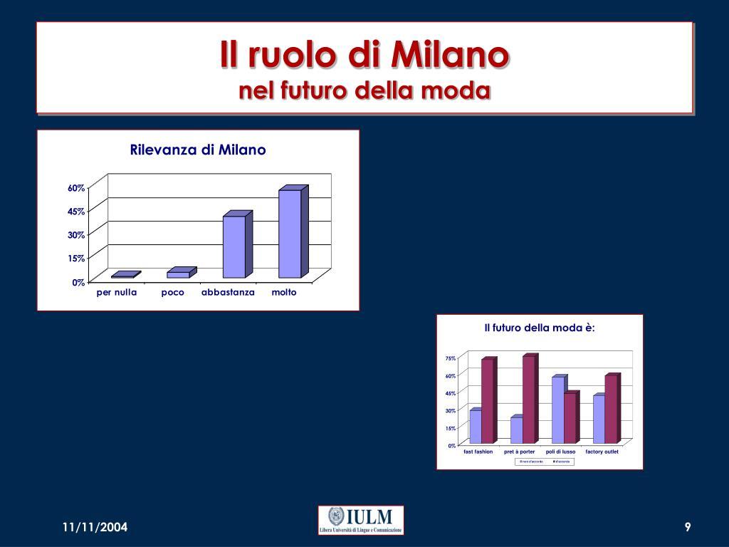 Il ruolo di Milano