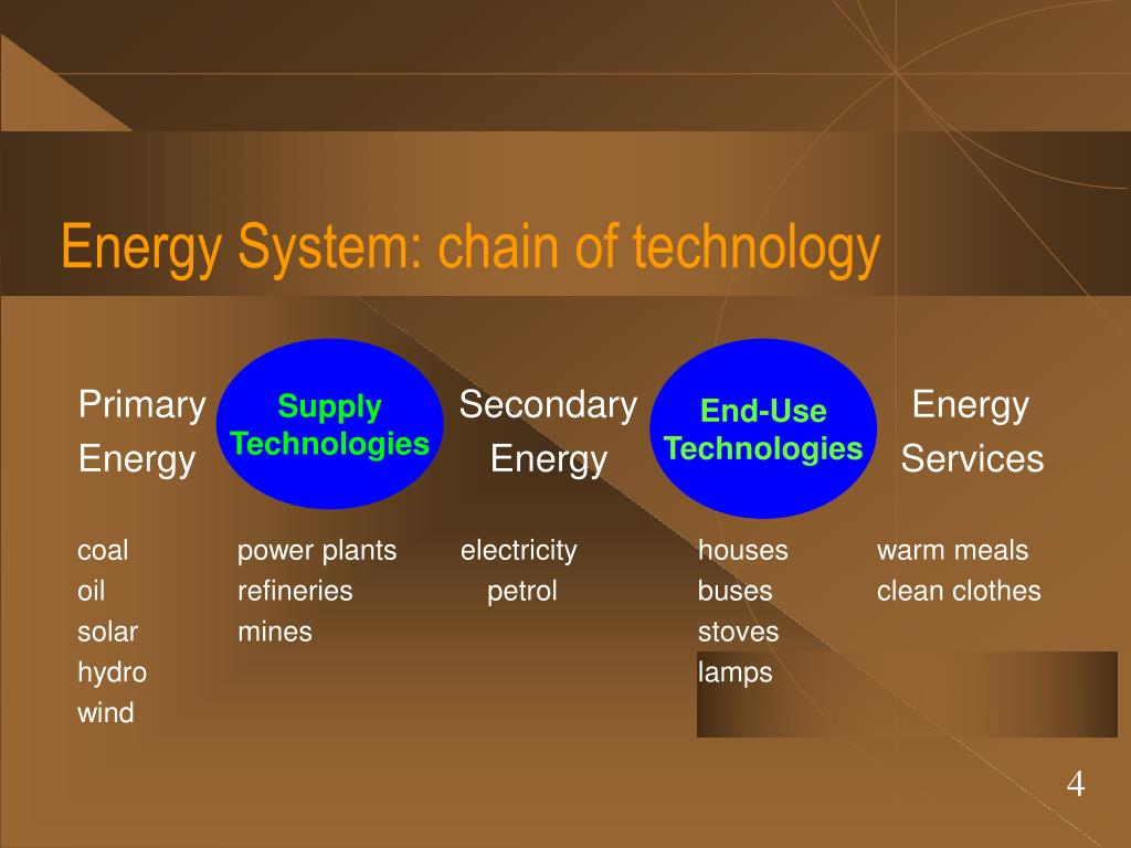 Energy System: chain of technology