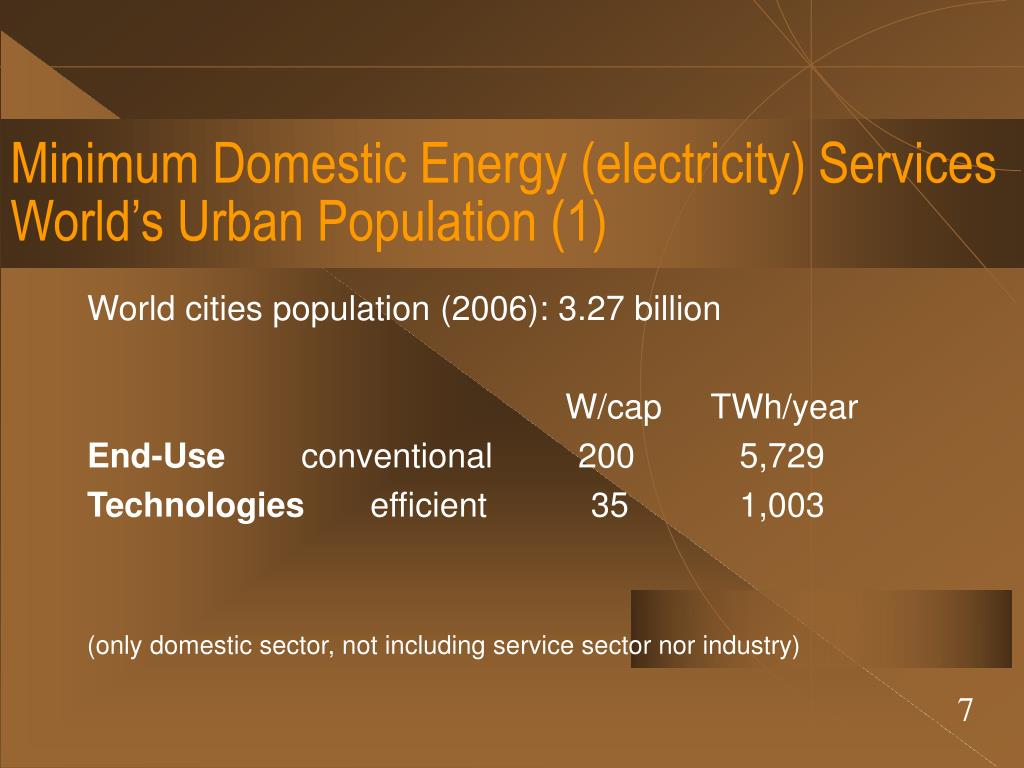 Minimum Domestic Energy (electricity) Services