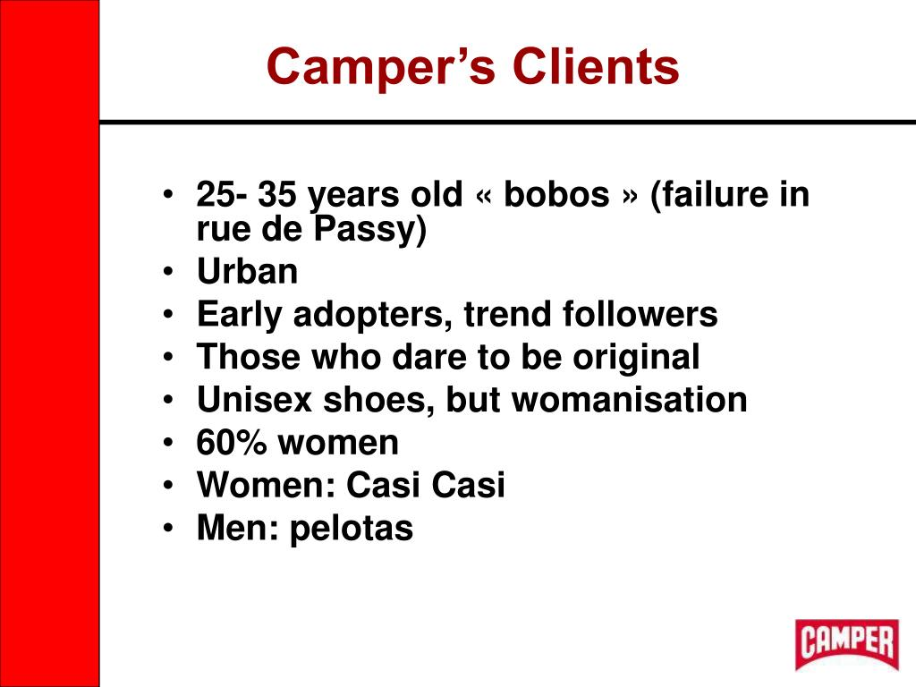 Camper's Clients