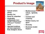 product s image