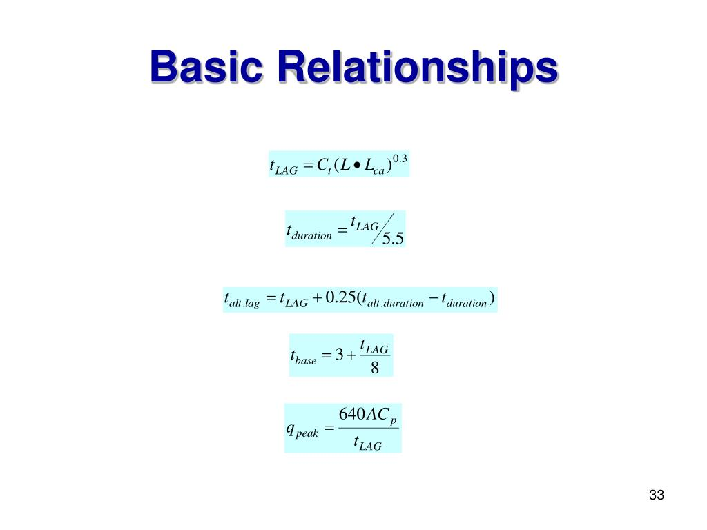 Basic Relationships