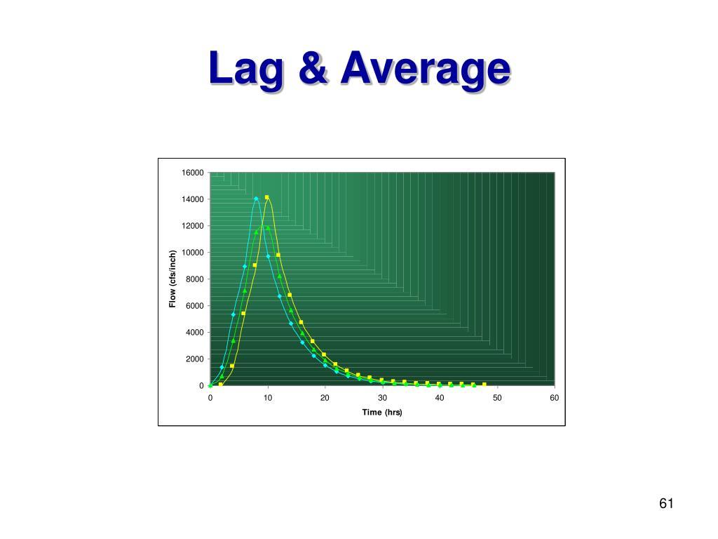 Lag & Average