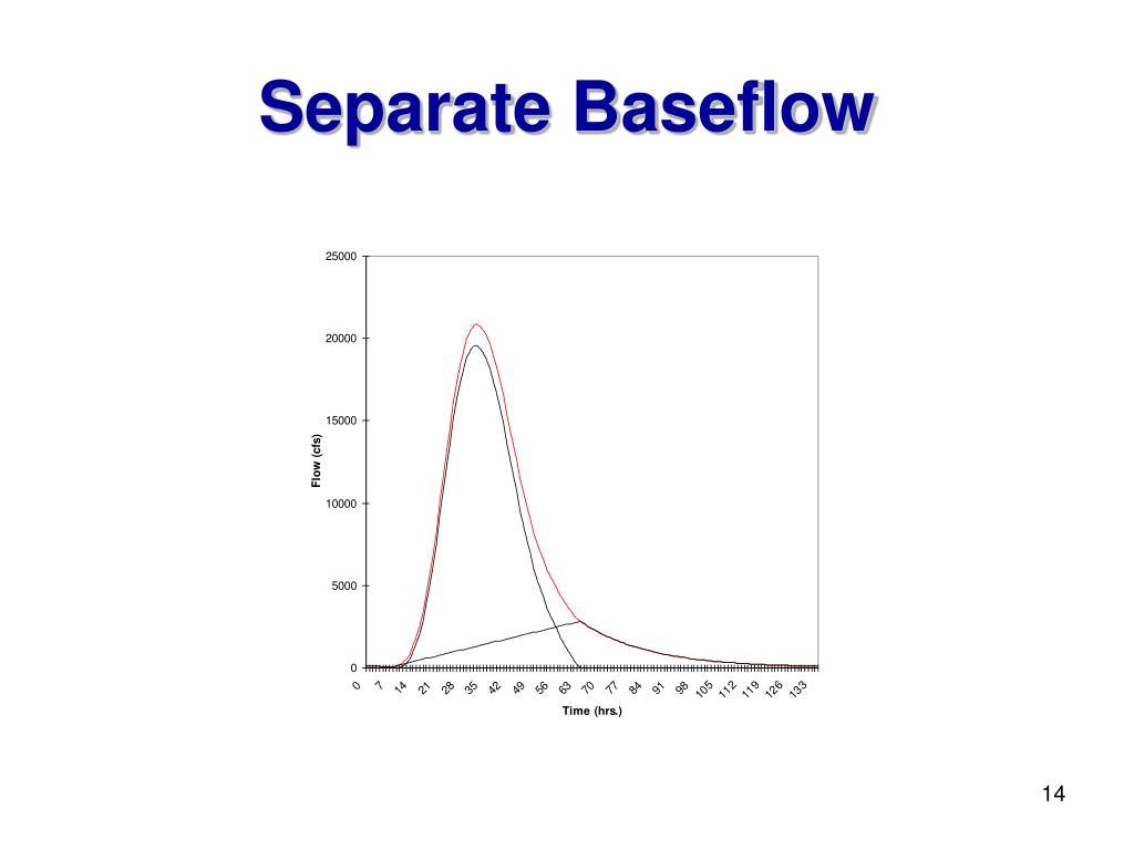 Separate Baseflow