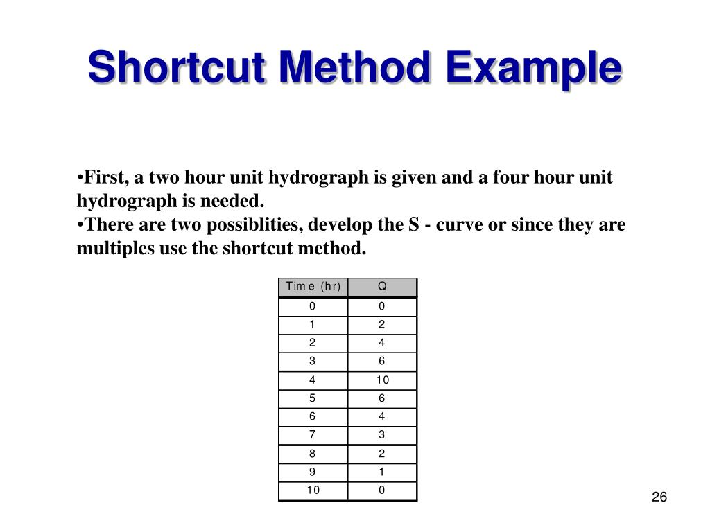 Shortcut Method Example