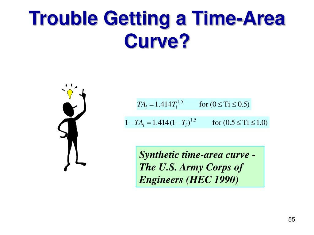 Trouble Getting a Time-Area Curve?