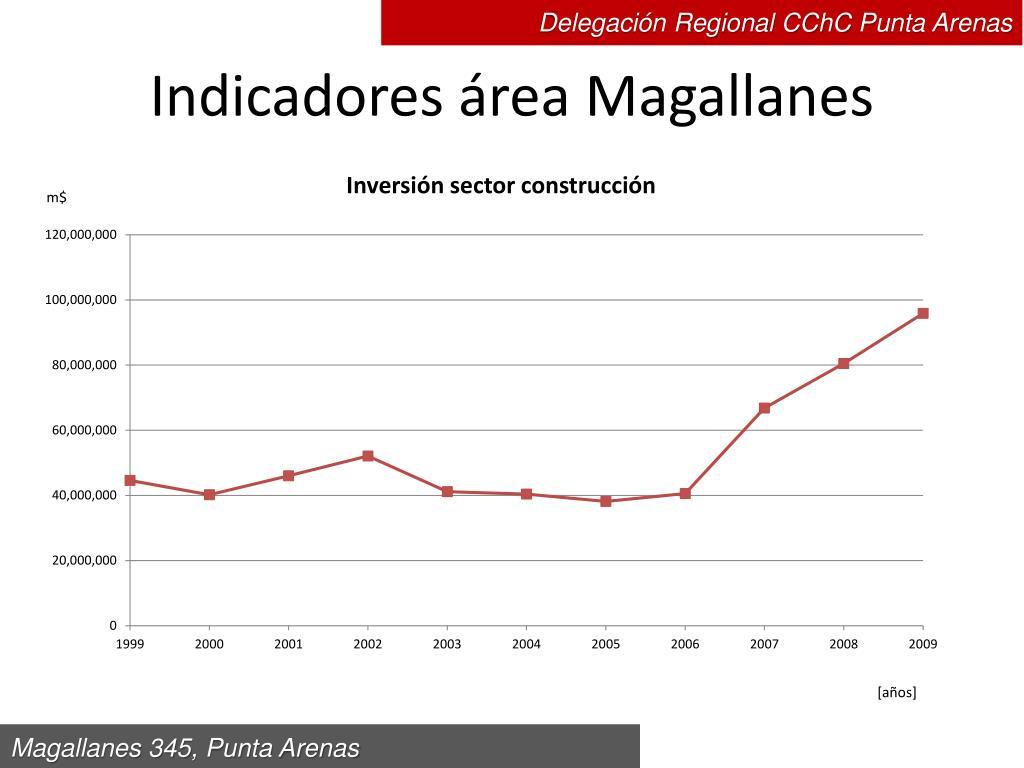 Indicadores área Magallanes