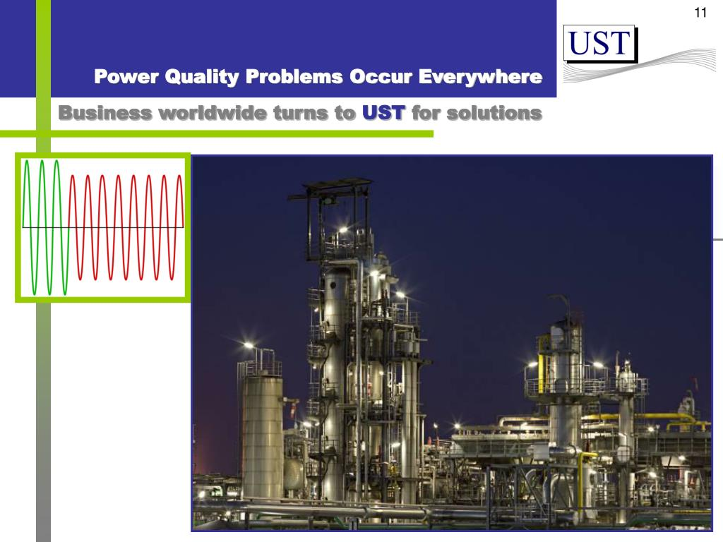 Power Quality Problems Occur Everywhere