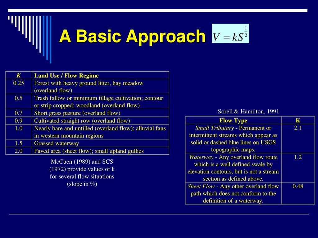 A Basic Approach