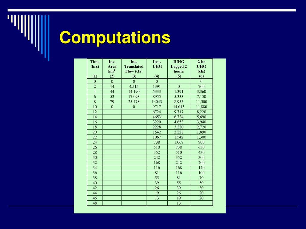 Computations