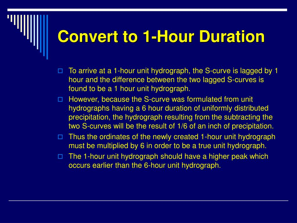 Convert to 1-Hour Duration