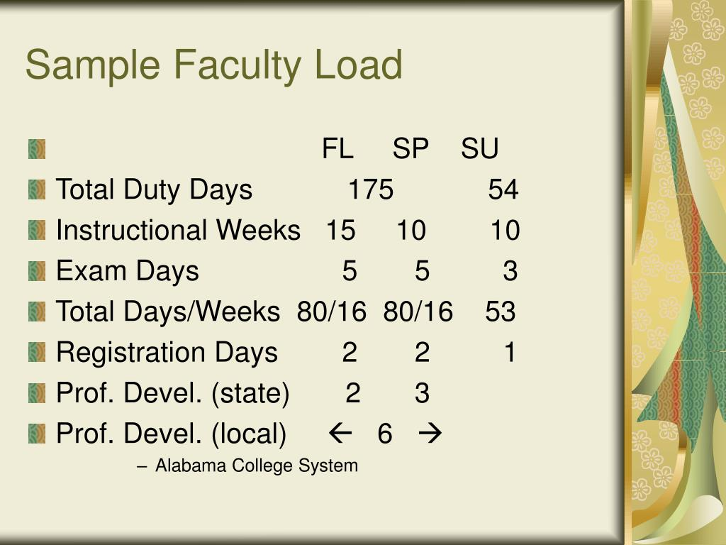 Sample Faculty Load