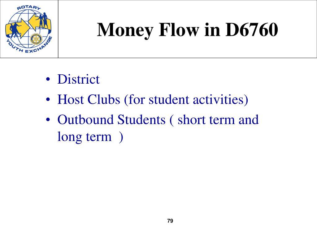 Money Flow in D6760