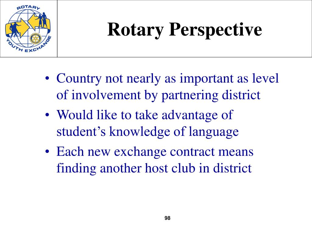 Rotary Perspective