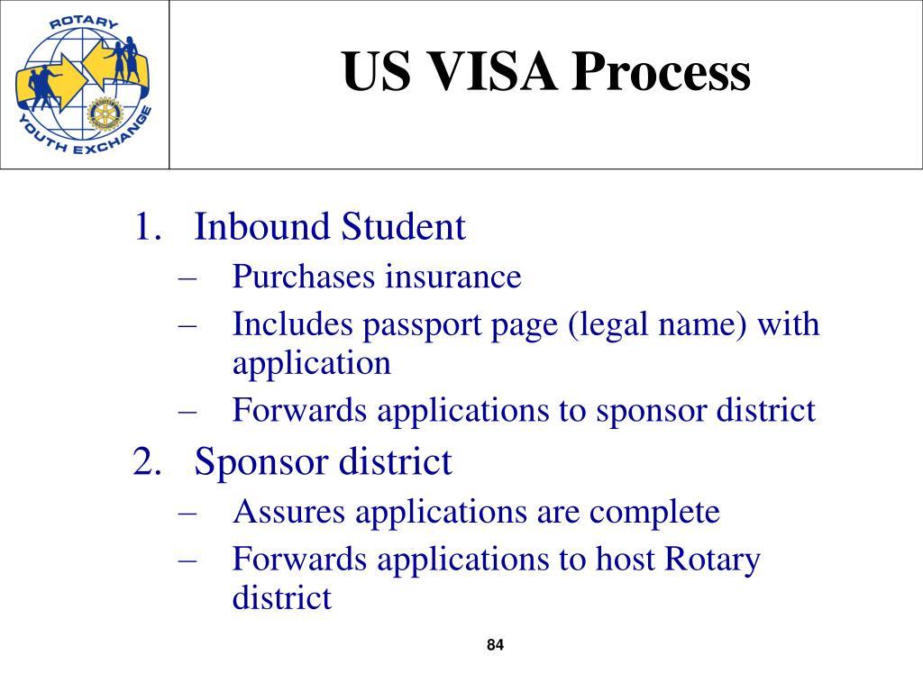 US VISA Process