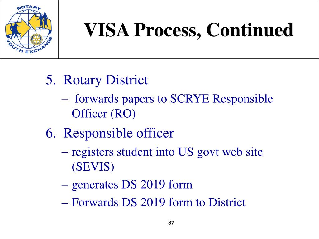 VISA Process, Continued