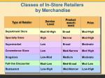classes of in store retailers by merchandise