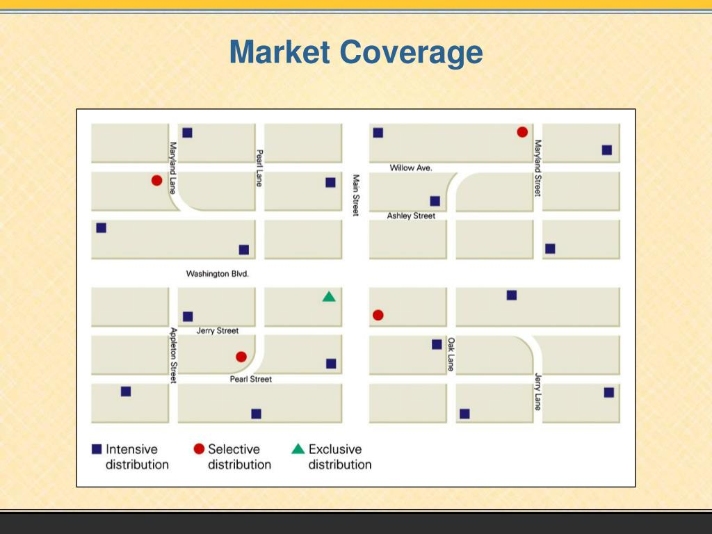 Market Coverage