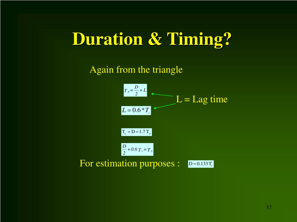 Duration & Timing?