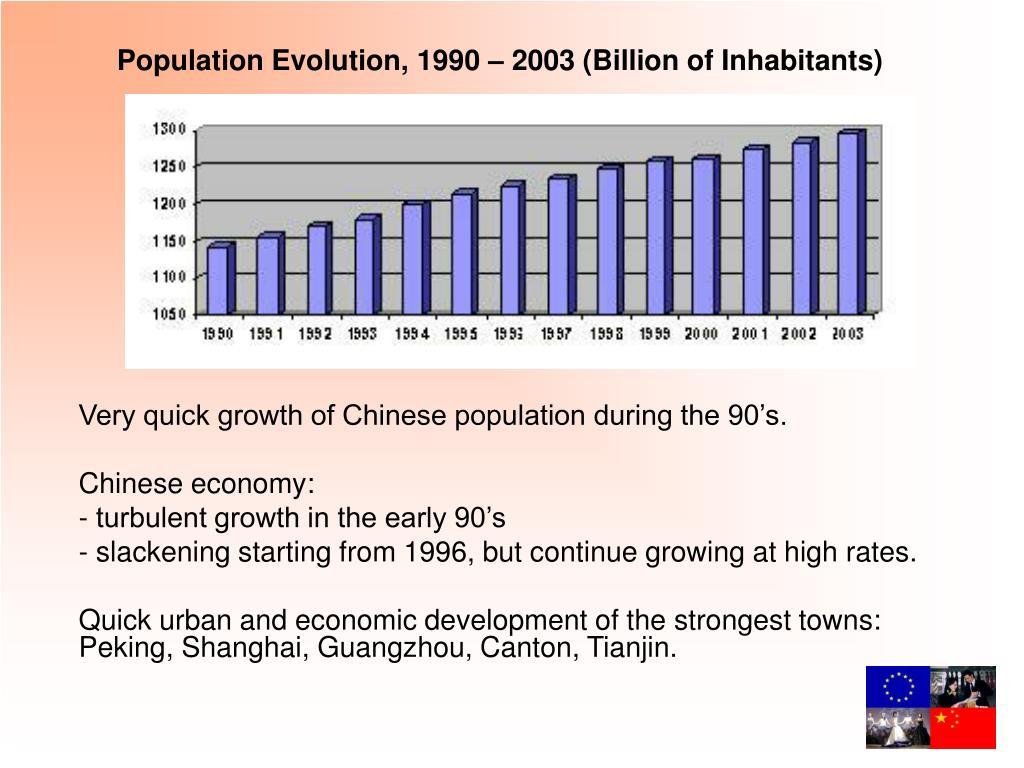 Population Evolution, 1990 – 2003 (Billion of Inhabitants)