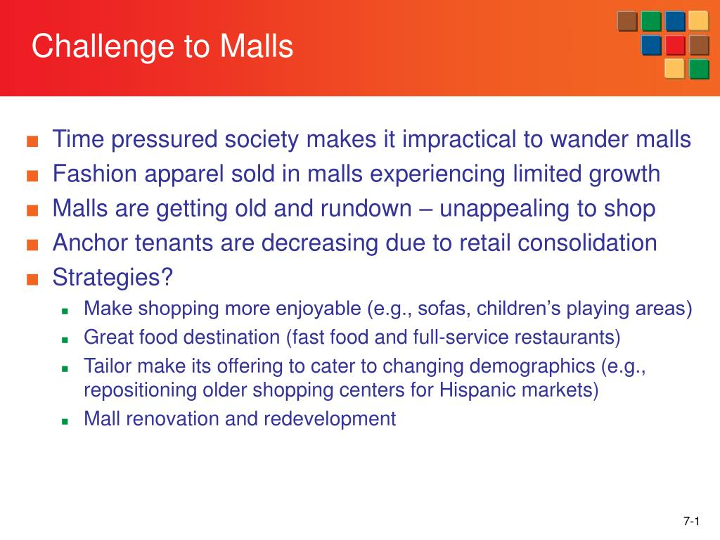 Challenge to Malls
