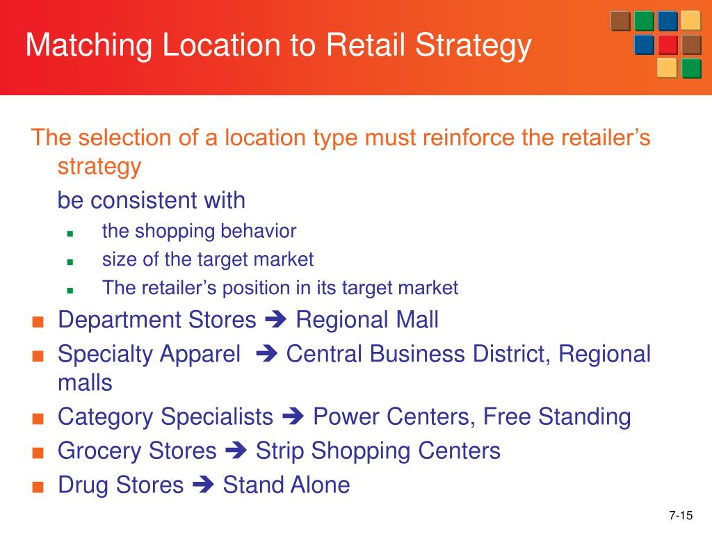 Matching Location to Retail Strategy