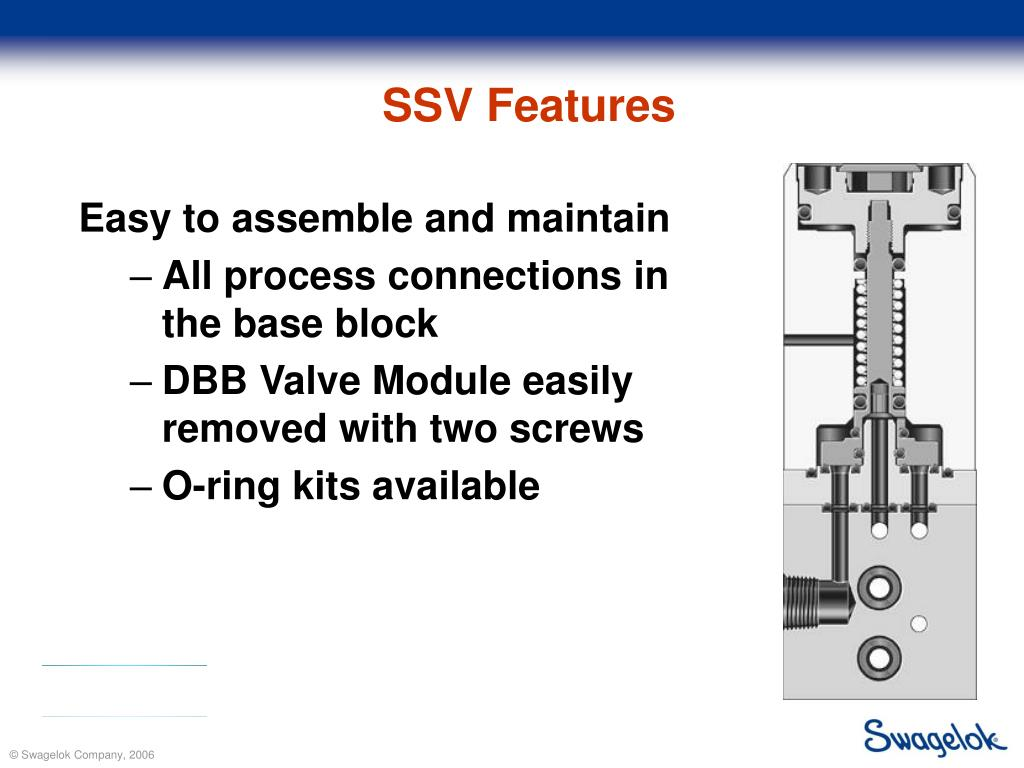 SSV Features