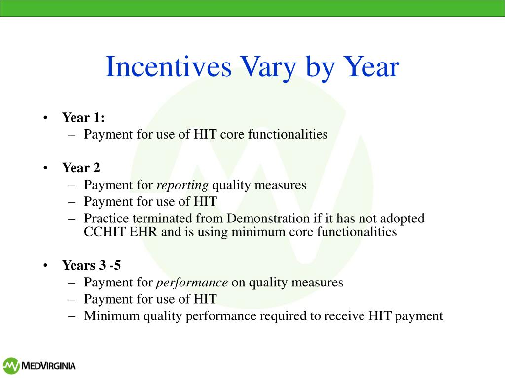 Incentives Vary by Year