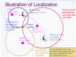 illustration of localization