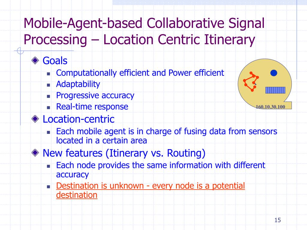 Mobile-Agent-based Collaborative Signal Processing – Location Centric Itinerary