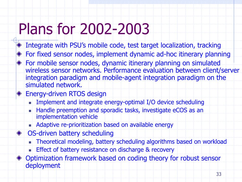 Plans for 2002-2003