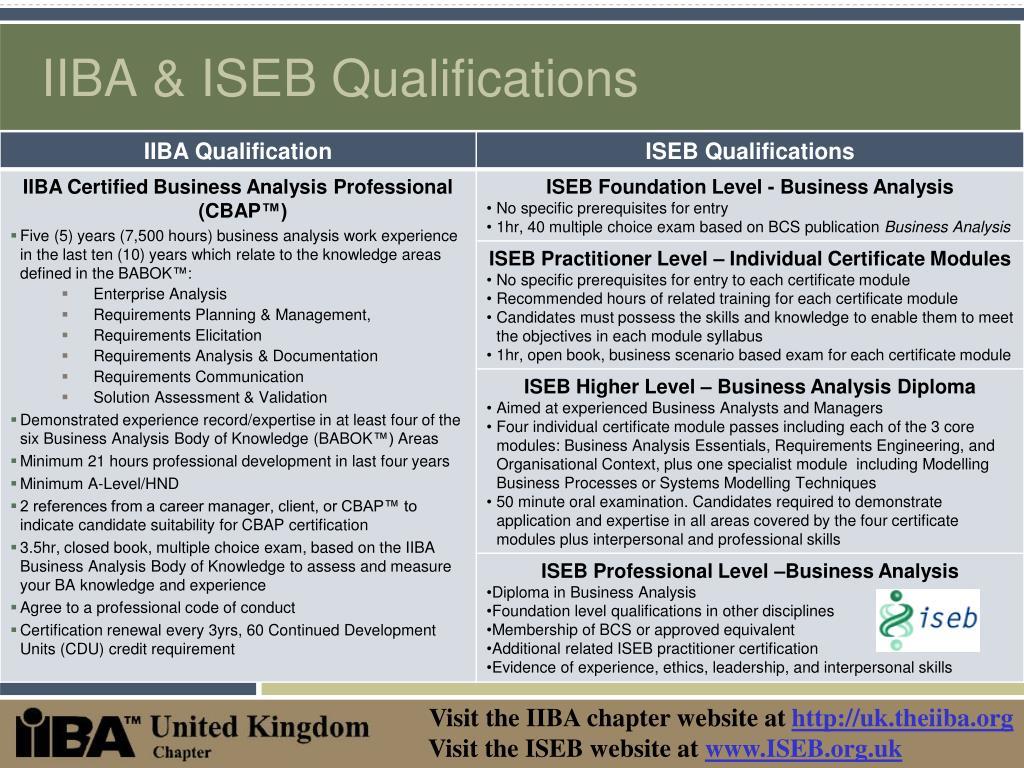 IIBA & ISEB Qualifications