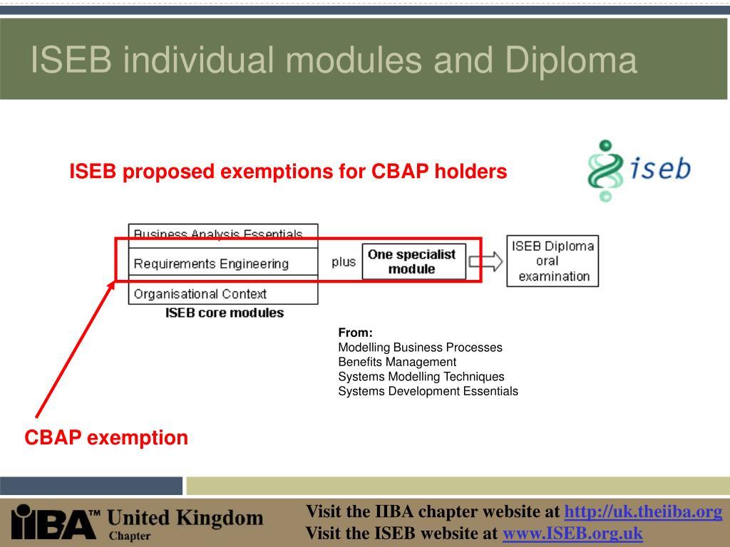 ISEB individual modules and Diploma