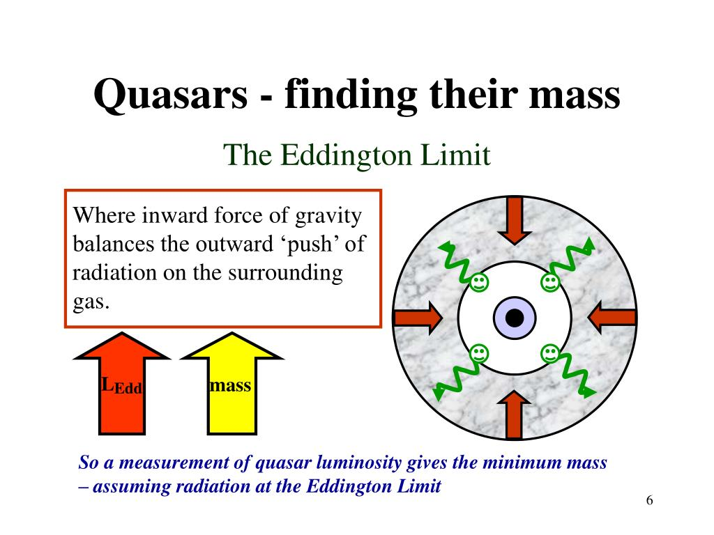 Quasars - finding their mass