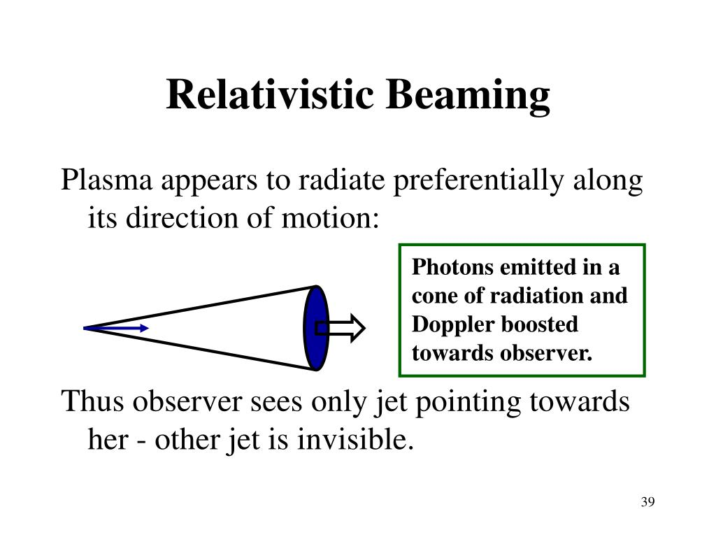 Relativistic Beaming