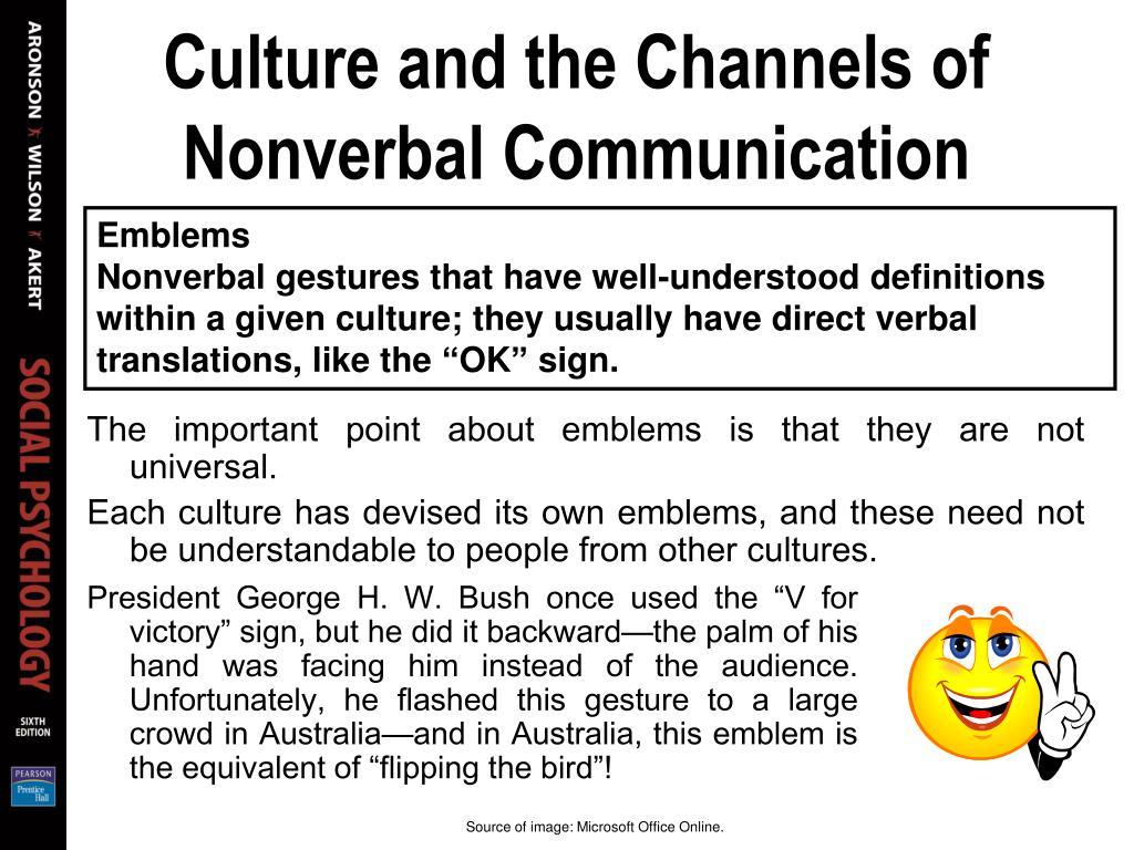 Culture and the Channels of Nonverbal Communication