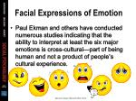 facial expressions of emotion11