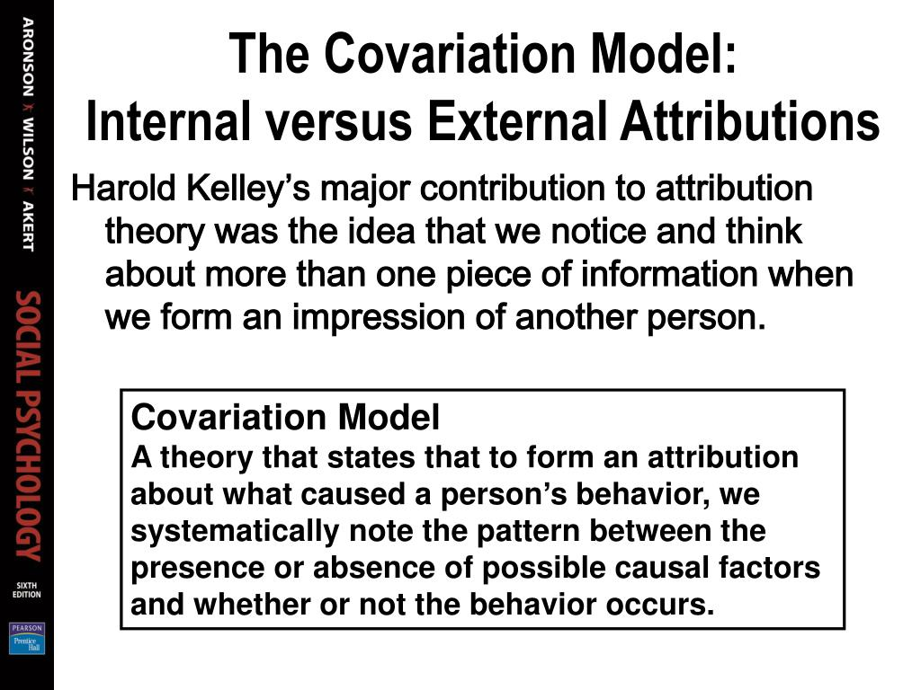 The Covariation Model: