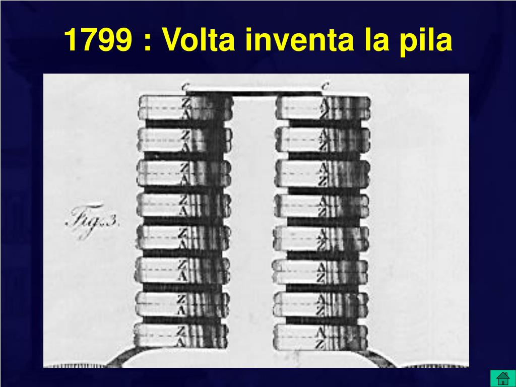 1799 : Volta inventa la pila