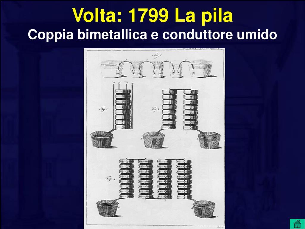 Volta: 1799 La pila