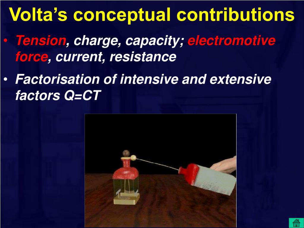 Volta's conceptual contributions