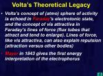 volta s theoretical legacy20